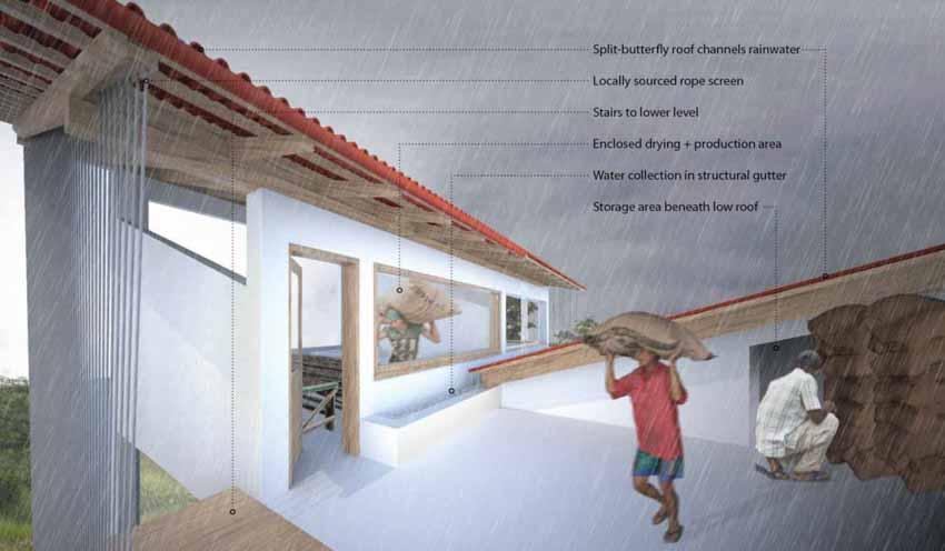 Mẹo sử dụng nước mưa trong các dự án kiến trúc - 1