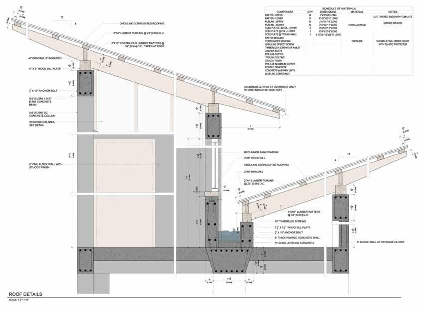 Mẹo sử dụng nước mưa trong các dự án kiến trúc - 2