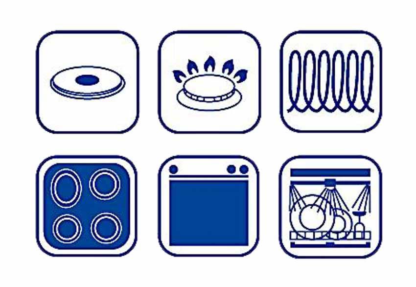 Cẩm nang lựa chọn nồi-chảo dành cho bếp từ - 8