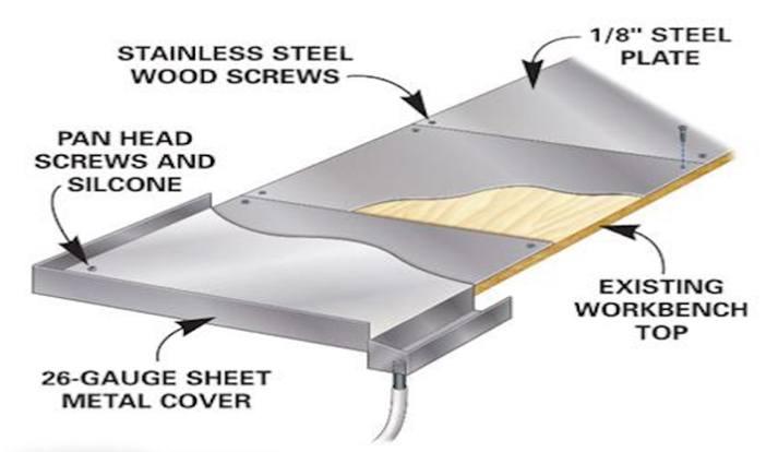 Sàn gara là nơi ít được để ý tới nên hãy chọn vật liệu lát sàn hợp lý để sàn luôn trông sạch sẽ khi không vệ sinh thường xuyên