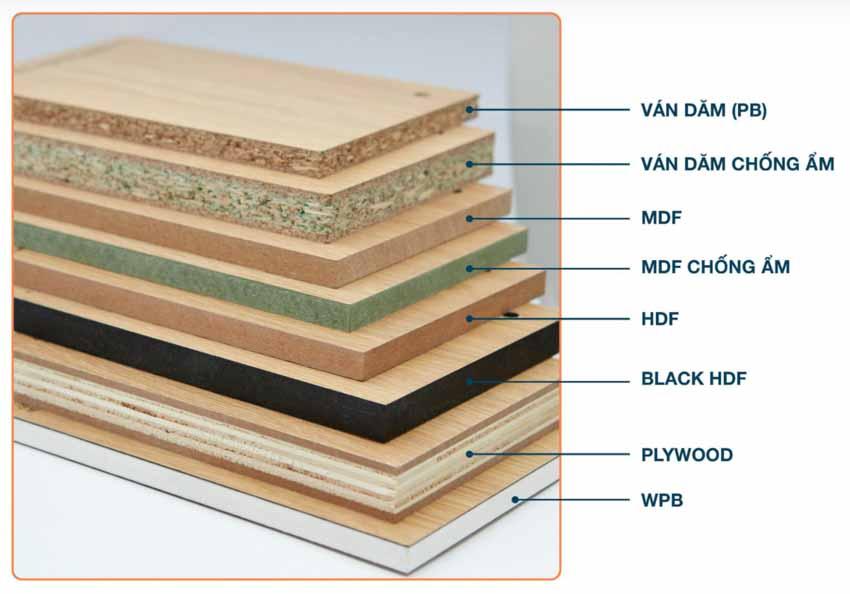 Hỏi xoáy - đáp xoay?Cùng An Cường 'check' xem bạn hiểu bao nhiêu % về gỗ công nghiệp nhé! - 2