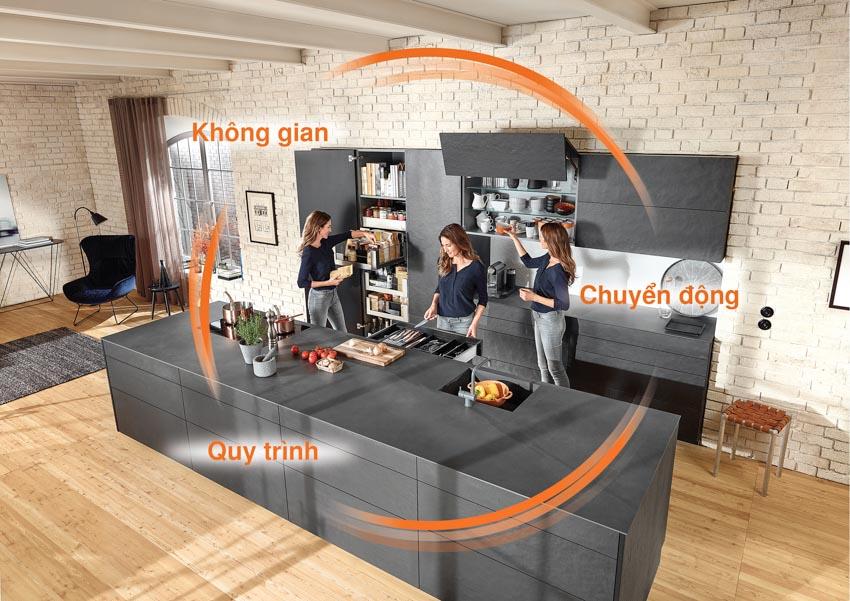 Ý tưởng cho gian bếp công năng -2