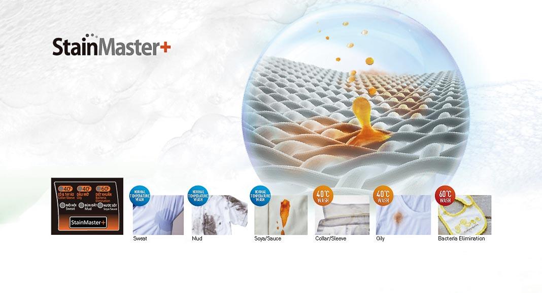Diệt khuẩn tới 99,99% với chế độ giặt nóng StainMaster+ 2